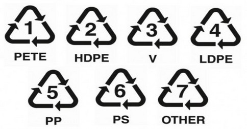ciselne symboly na plastech
